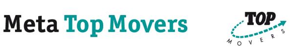 Verhuisbedrijf Meta top Movers